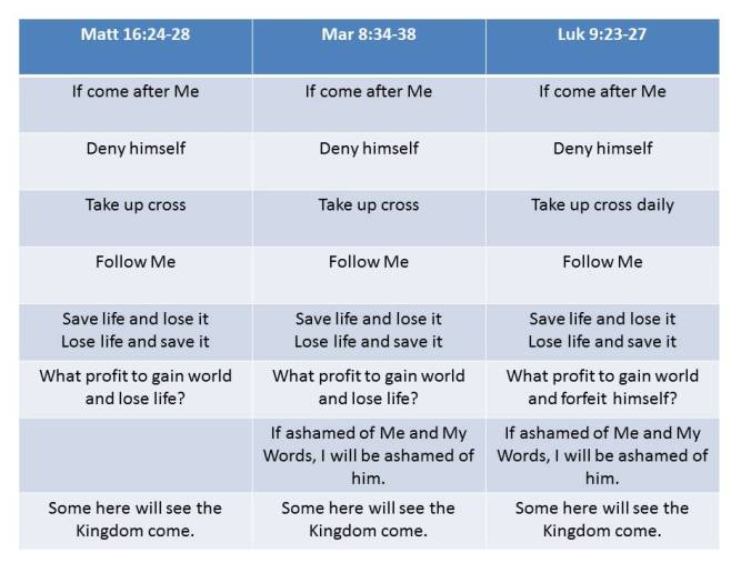 take up cross chart